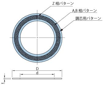 ロータリーエンコーダ(図)