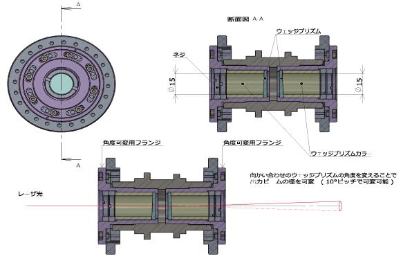 中空モータ光学素子搭載応用例(ウェッジプリズム応用例)