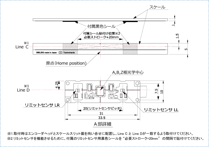TAL-200スケールへのセンサヘッド用シールの貼付けおよびスケールとセンサヘッドの位置関係について